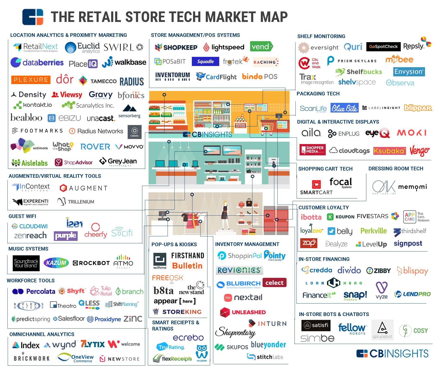 5.18.17-CBI-Store-Graphic